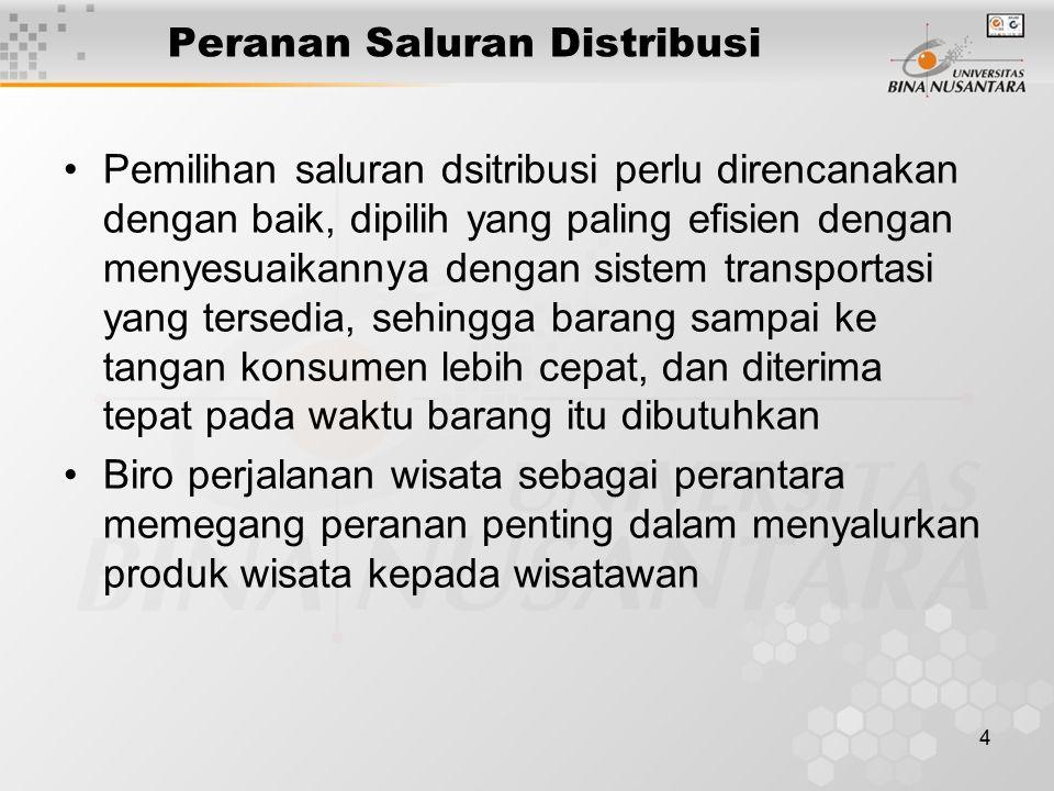 Peranan Saluran Distribusi