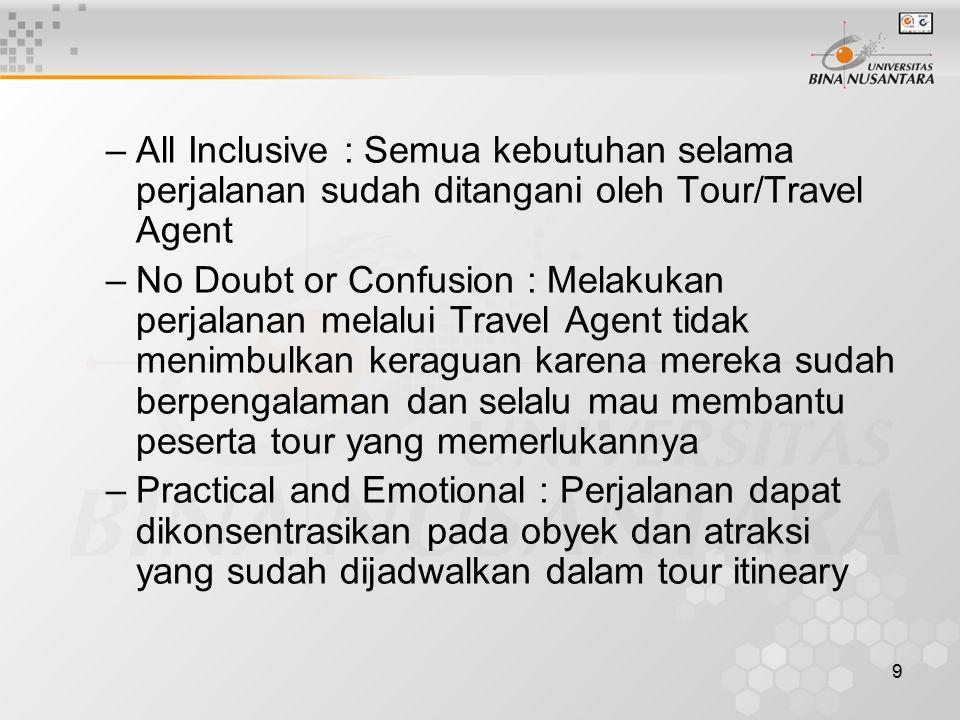 All Inclusive : Semua kebutuhan selama perjalanan sudah ditangani oleh Tour/Travel Agent