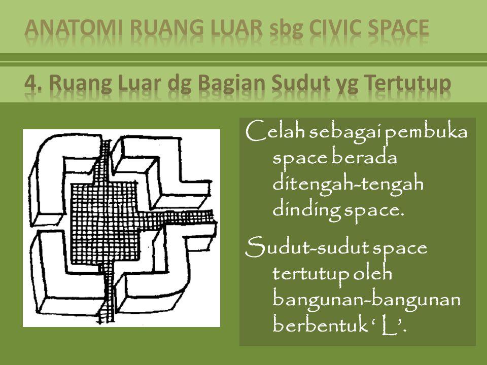 ANATOMI RUANG LUAR sbg CIVIC SPACE