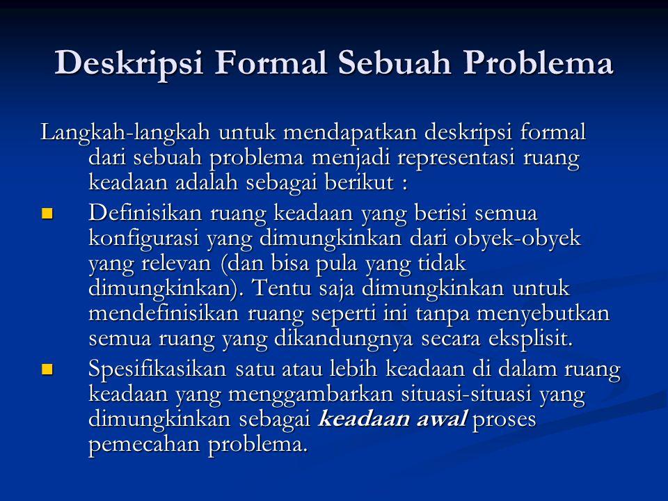 Deskripsi Formal Sebuah Problema