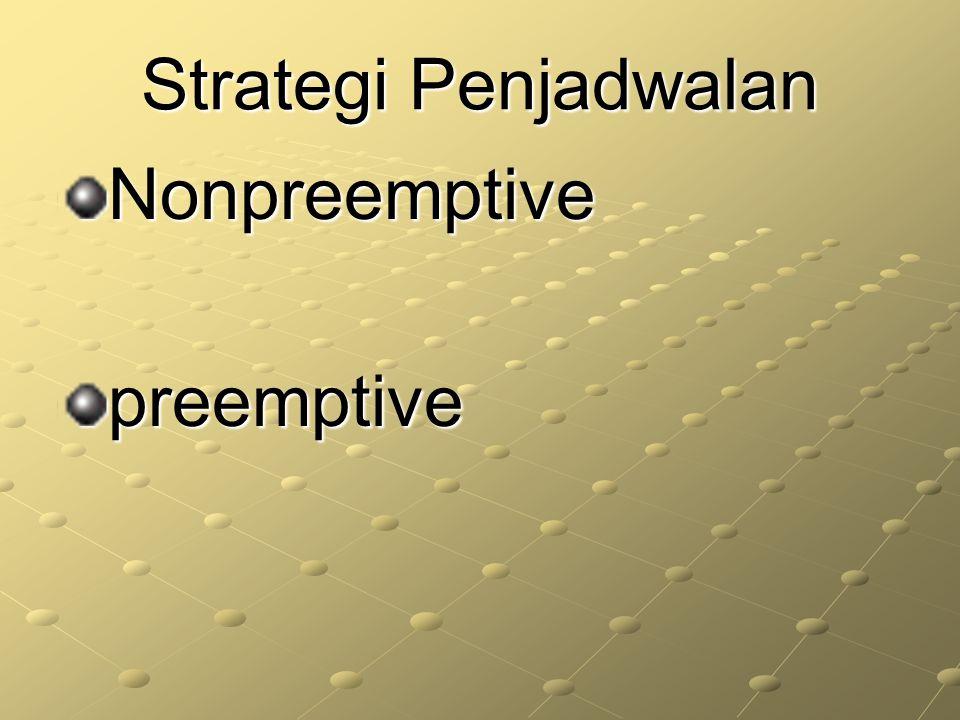 Strategi Penjadwalan Nonpreemptive preemptive