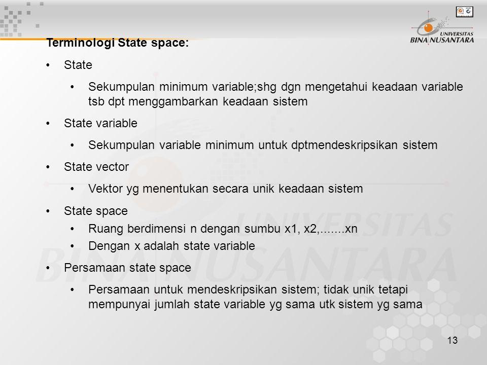 Terminologi State space: