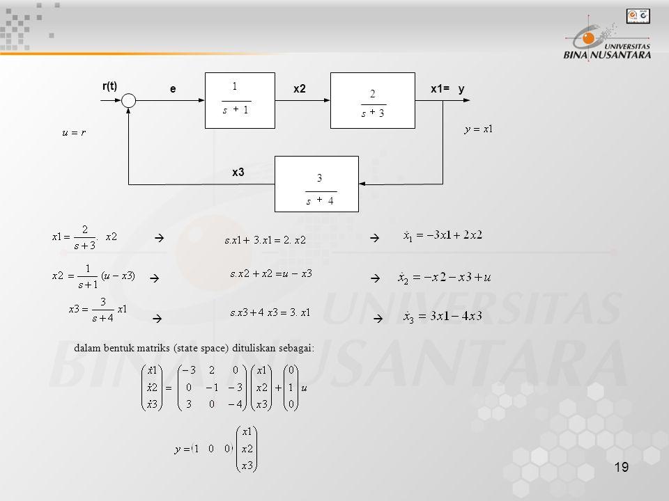 1 + s. 3. 2. r(t) e. x2. x3. x1= y. 4.  