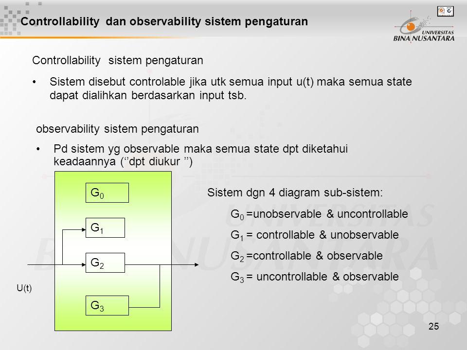 Controllability dan observability sistem pengaturan