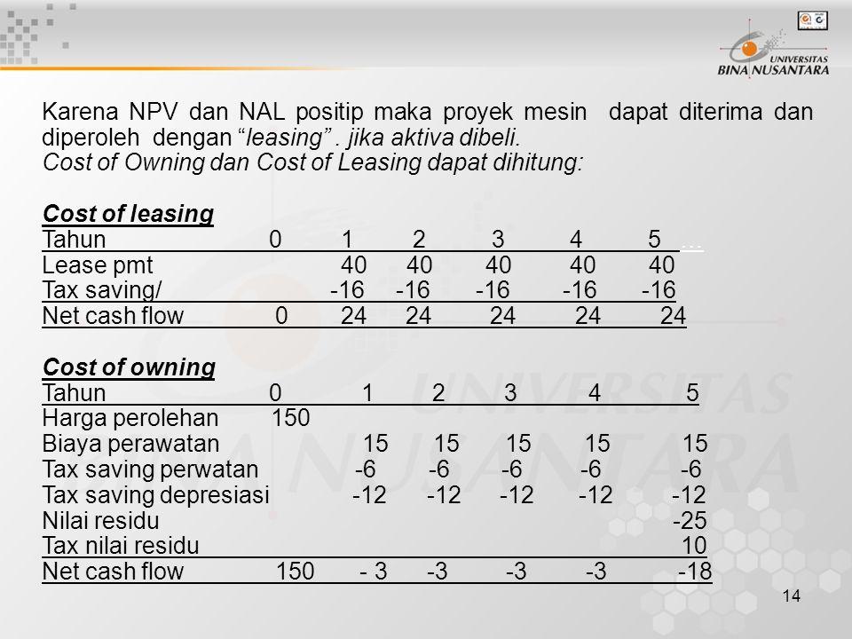 Karena NPV dan NAL positip maka proyek mesin dapat diterima dan diperoleh dengan leasing . jika aktiva dibeli.