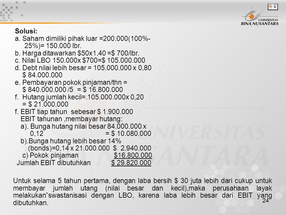 Solusi: a. Saham dimiliki pihak luar =200.000(100%- 25%)= 150.000 lbr. b. Harga ditawarkan $50x1,40 =$ 700/lbr.