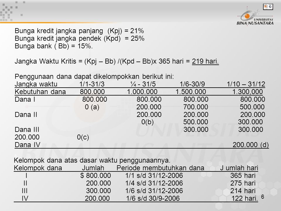 Bunga kredit jangka panjang (Kpj) = 21%