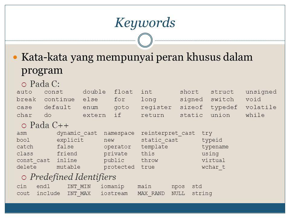 Keywords Kata-kata yang mempunyai peran khusus dalam program Pada C: