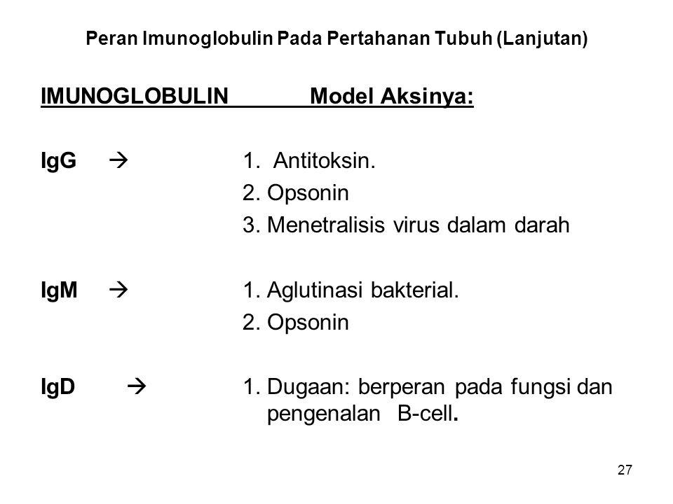 Peran Imunoglobulin Pada Pertahanan Tubuh (Lanjutan)