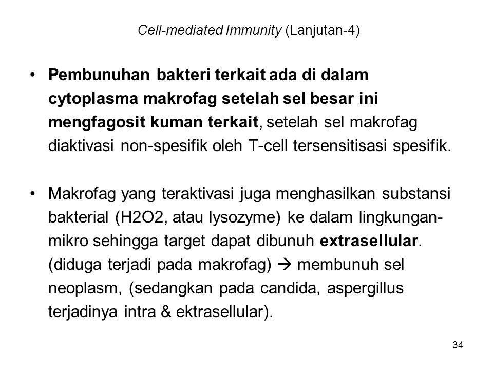 Cell-mediated Immunity (Lanjutan-4)
