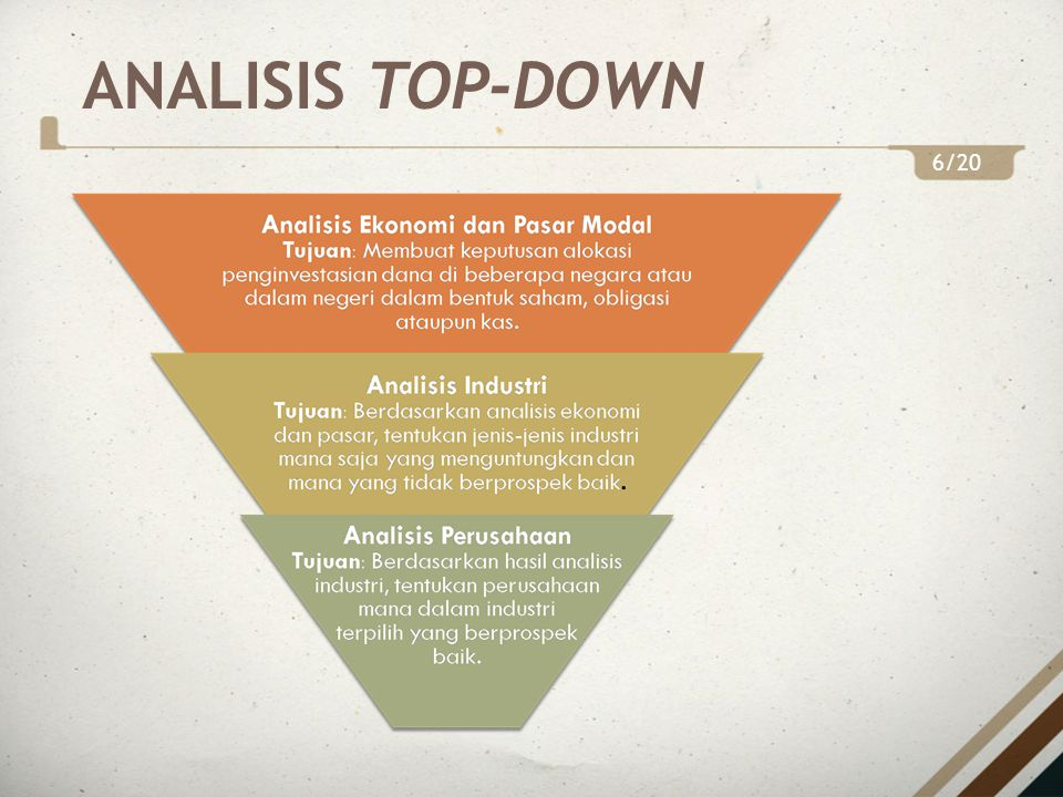 ANALISIS TOP-DOWN 6/20