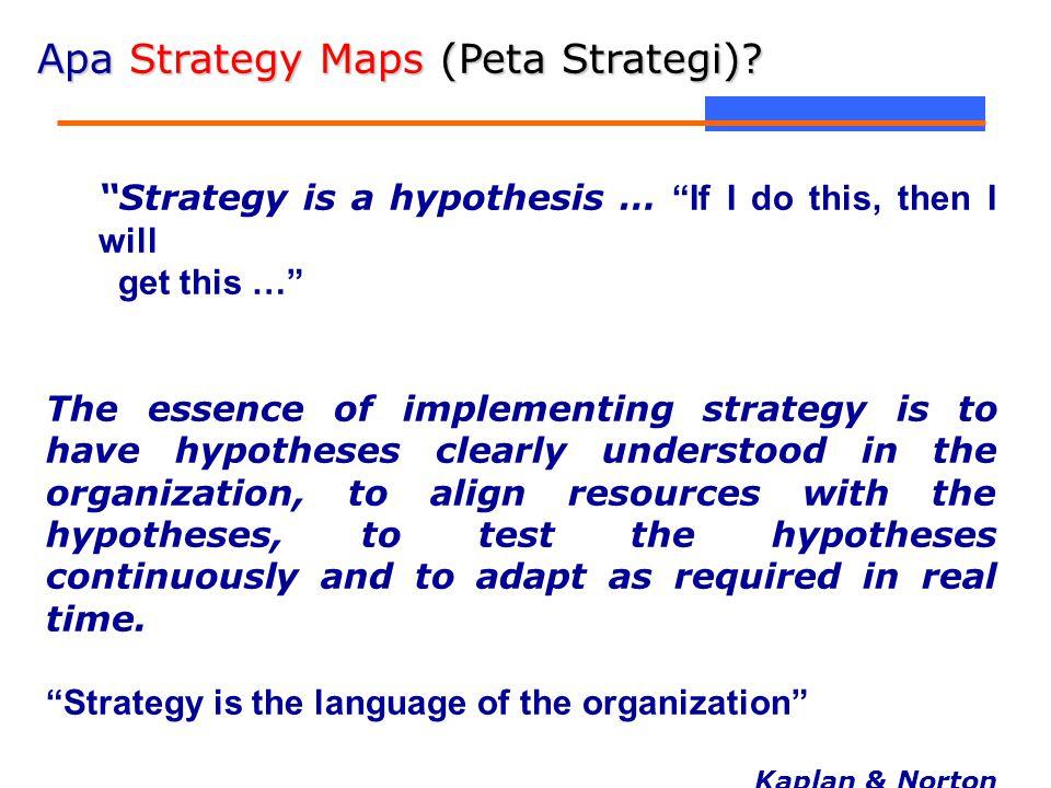 Apa Strategy Maps (Peta Strategi)