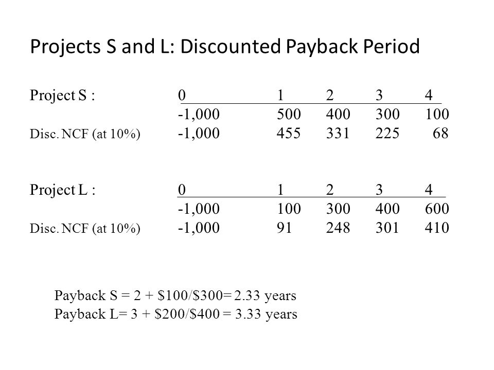 Projects S and L: Discounted Payback Period