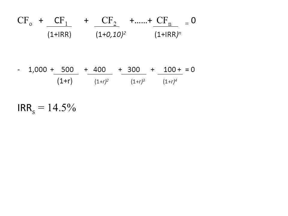 IRRs = 14.5% CFo + CF1 + CF2 +……+ CFn = 0 (1+IRR) (1+0,10)2 (1+IRR)n