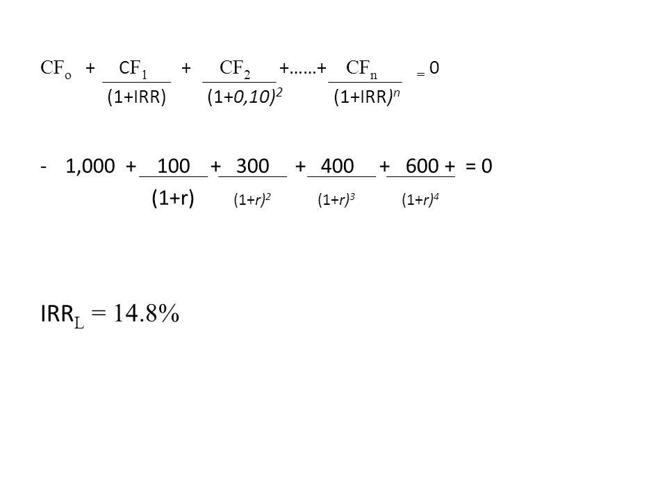 CFo + CF1 + CF2 +……+ CFn = 0 (1+IRR) (1+0,10)2 (1+IRR)n.