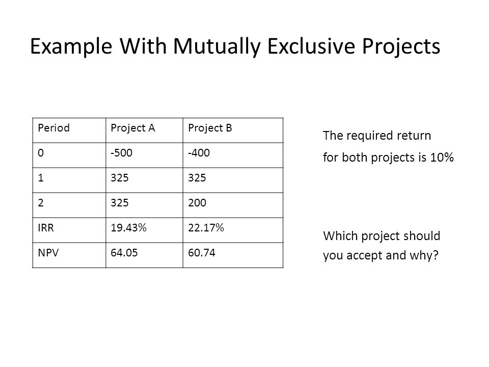 Example With Mutually Exclusive Projects