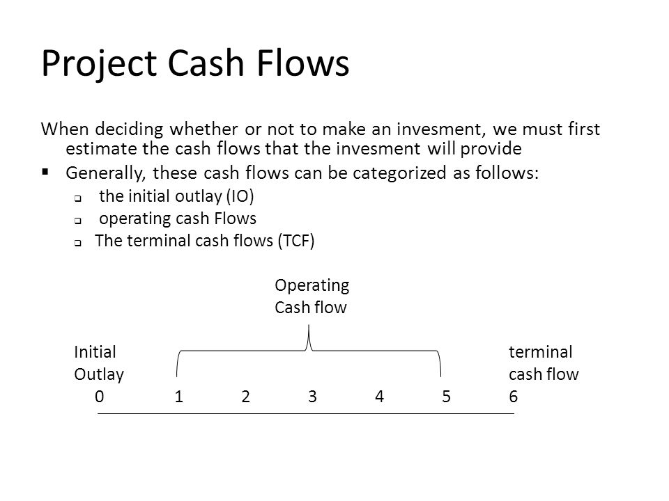 Project Cash Flows When deciding whether or not to make an invesment, we must first estimate the cash flows that the invesment will provide.