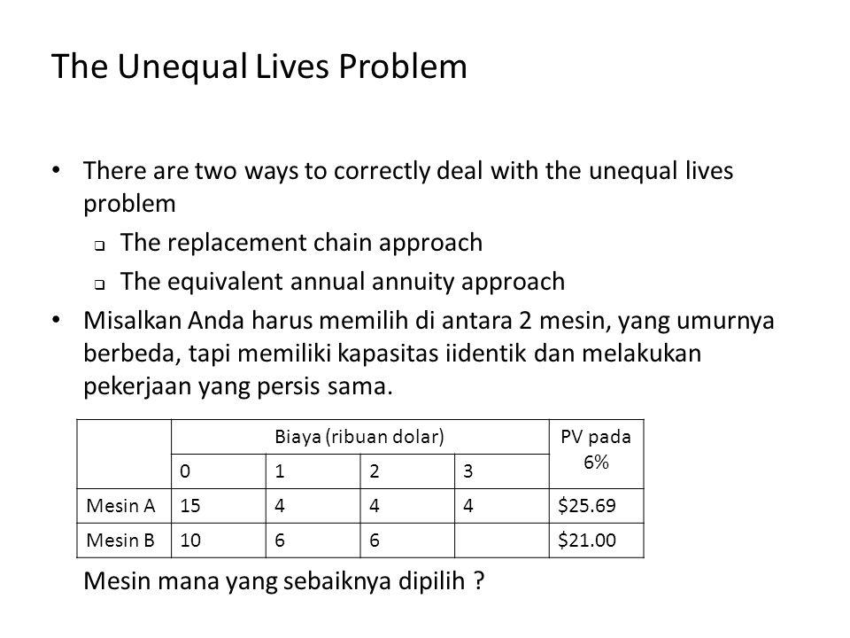 The Unequal Lives Problem