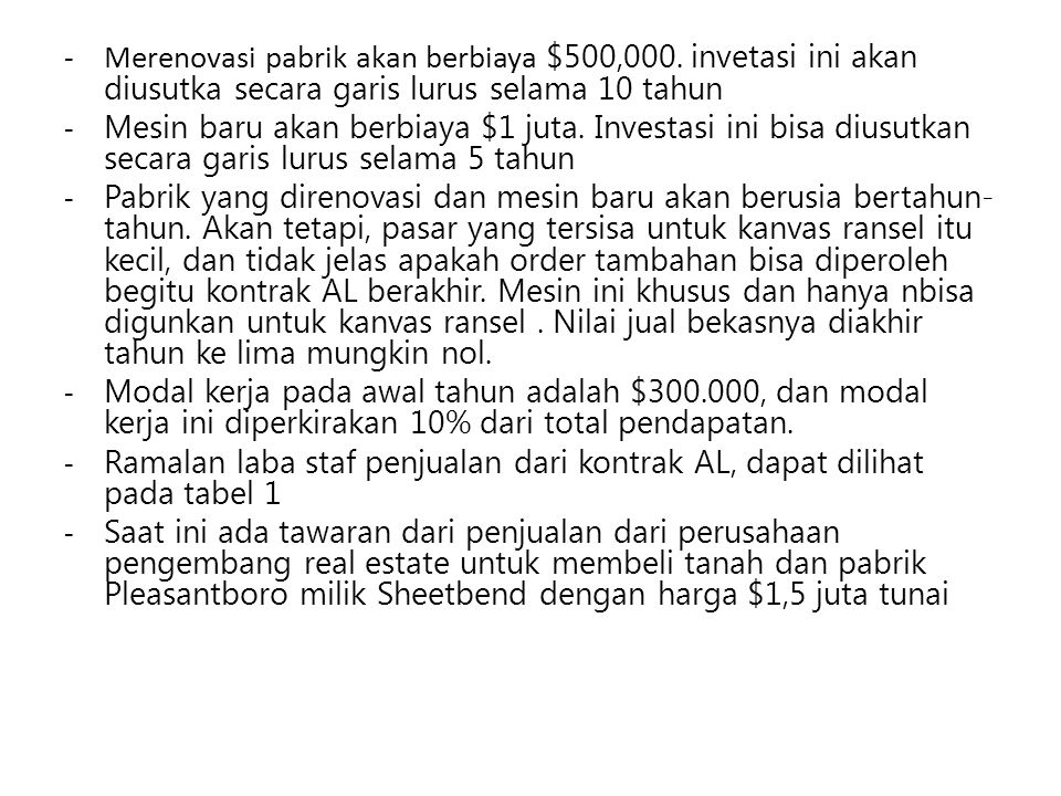 Merenovasi pabrik akan berbiaya $500,000