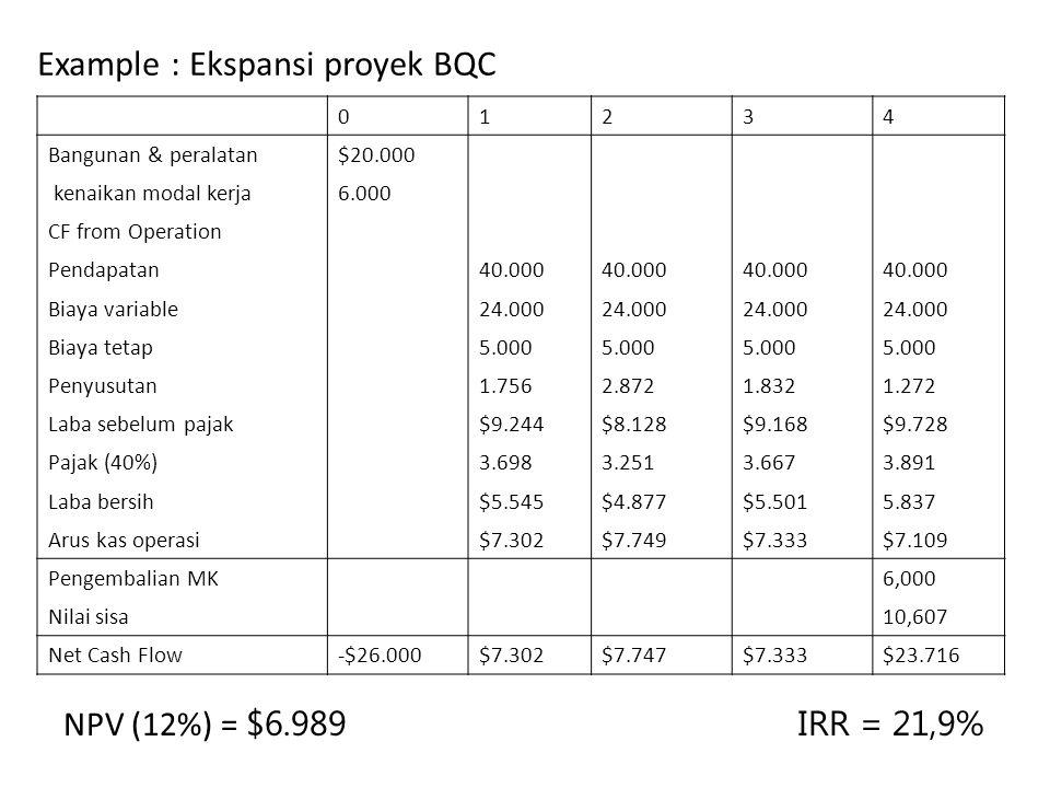Example : Ekspansi proyek BQC