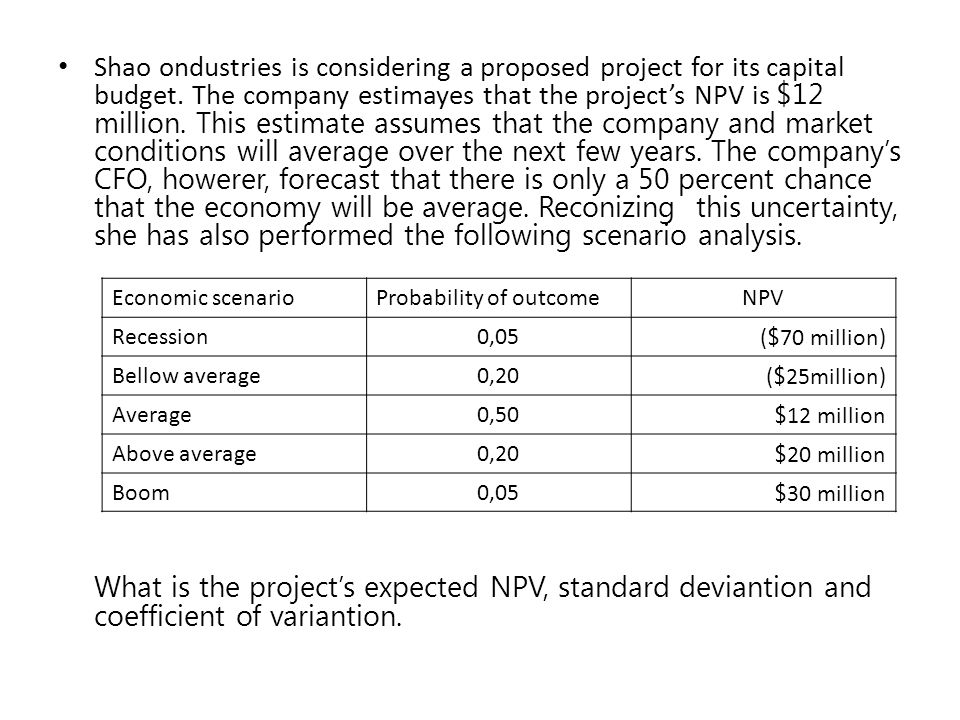 Shao ondustries is considering a proposed project for its capital budget. The company estimayes that the project's NPV is $12 million. This estimate assumes that the company and market conditions will average over the next few years. The company's CFO, howerer, forecast that there is only a 50 percent chance that the economy will be average. Reconizing this uncertainty, she has also performed the following scenario analysis.