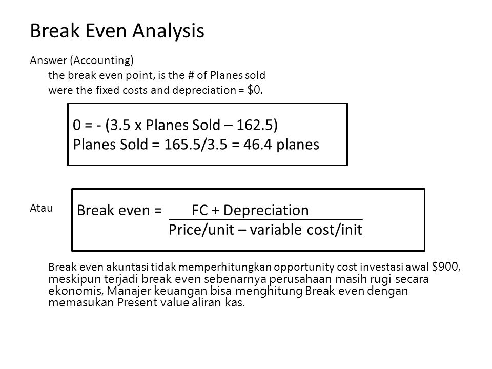 Break Even Analysis 0 = - (3.5 x Planes Sold – 162.5)
