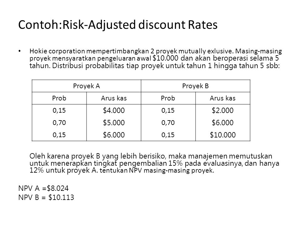 Contoh:Risk-Adjusted discount Rates