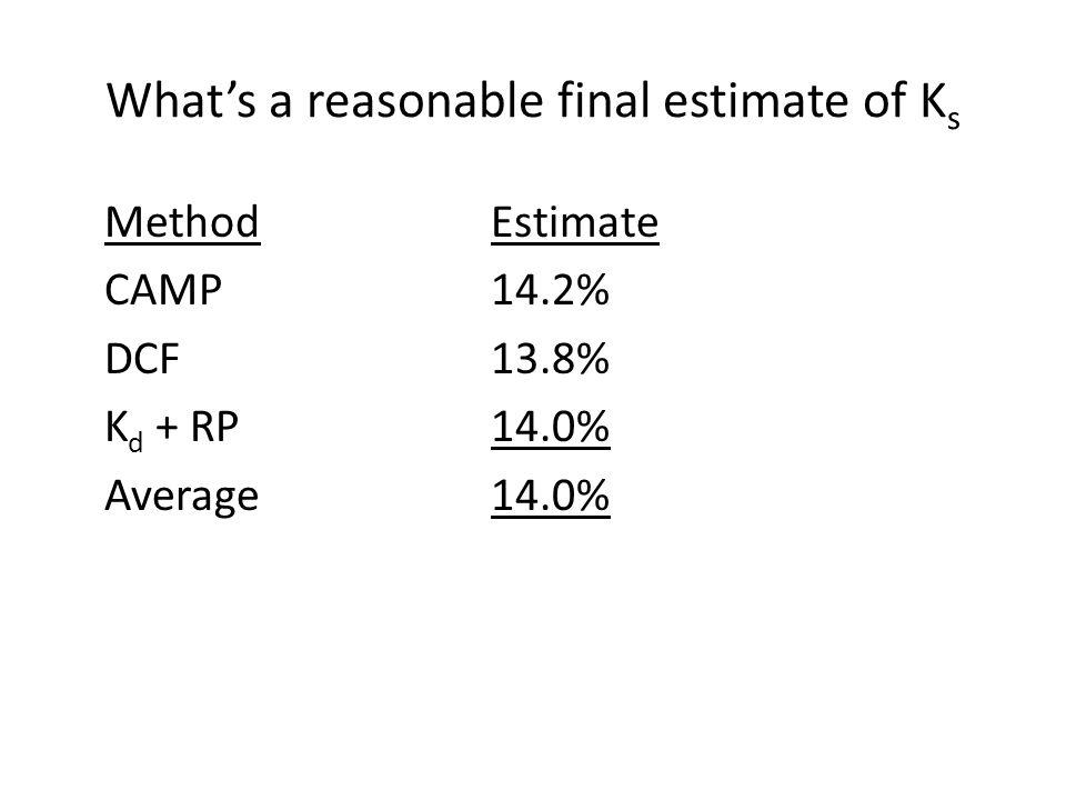 What's a reasonable final estimate of Ks