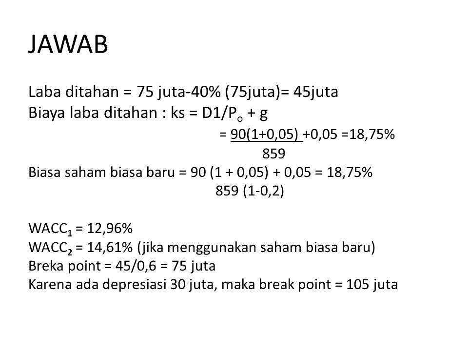 JAWAB Laba ditahan = 75 juta-40% (75juta)= 45juta