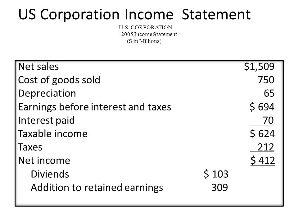 US Corporation Income Statement U. S. CORPORATION