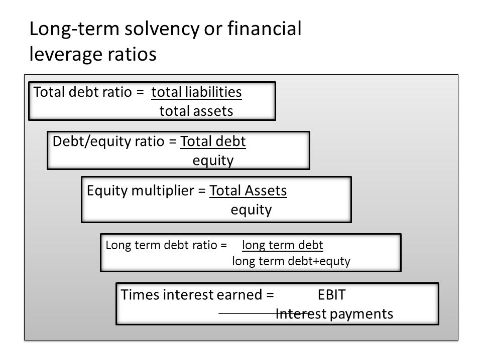 Long-term solvency or financial leverage ratios