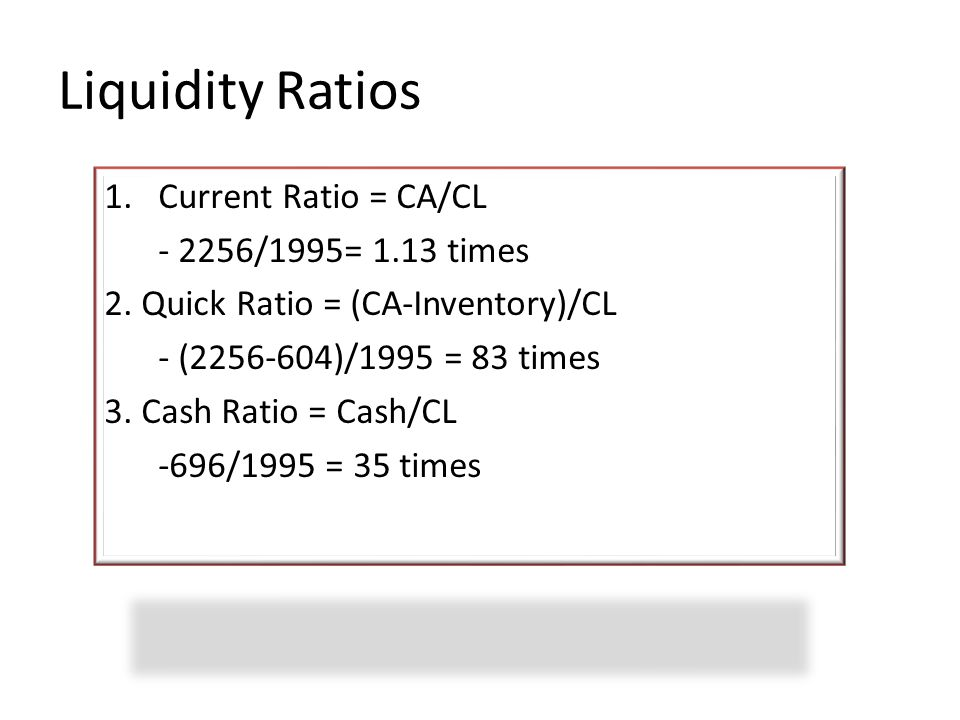 Liquidity Ratios Current Ratio = CA/CL - 2256/1995= 1.13 times