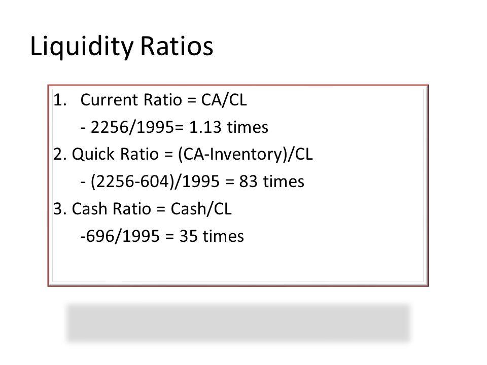 Liquidity Ratios Current Ratio = CA/CL - 2256/1995= 1.13 times