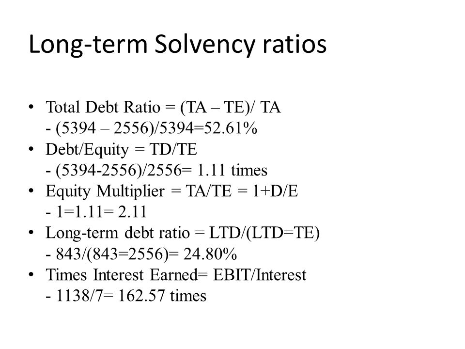 Long-term Solvency ratios