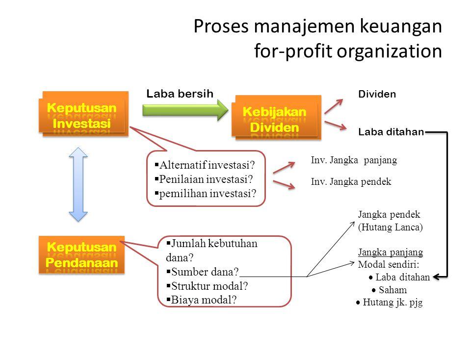 Proses manajemen keuangan for-profit organization