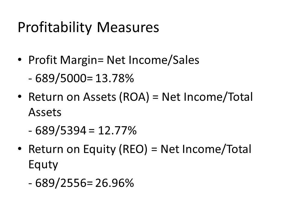 Profitability Measures