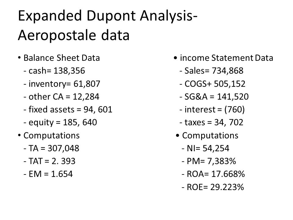 Expanded Dupont Analysis-Aeropostale data