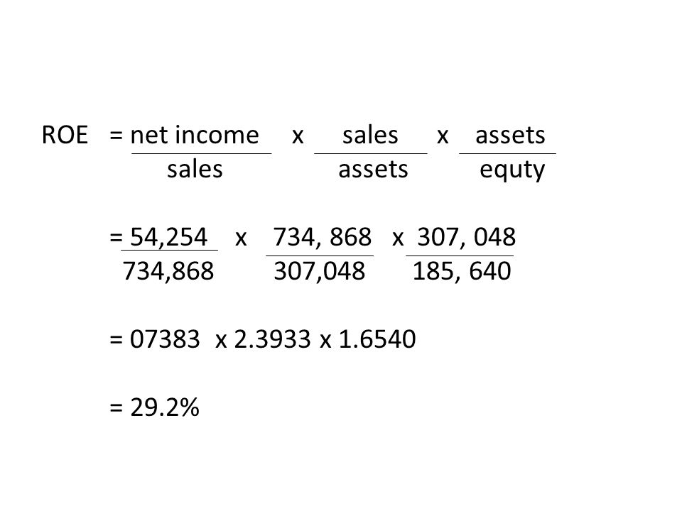 ROE = net income x sales x assets sales assets equty = 54,254 x 734, 868 x 307, 048 734,868 307,048 185, 640 = 07383 x 2.3933 x 1.6540 = 29.2%