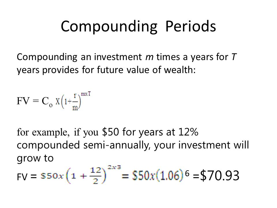 Compounding Periods