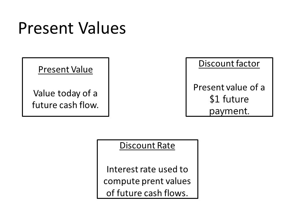 Present Values Discount factor Present Value