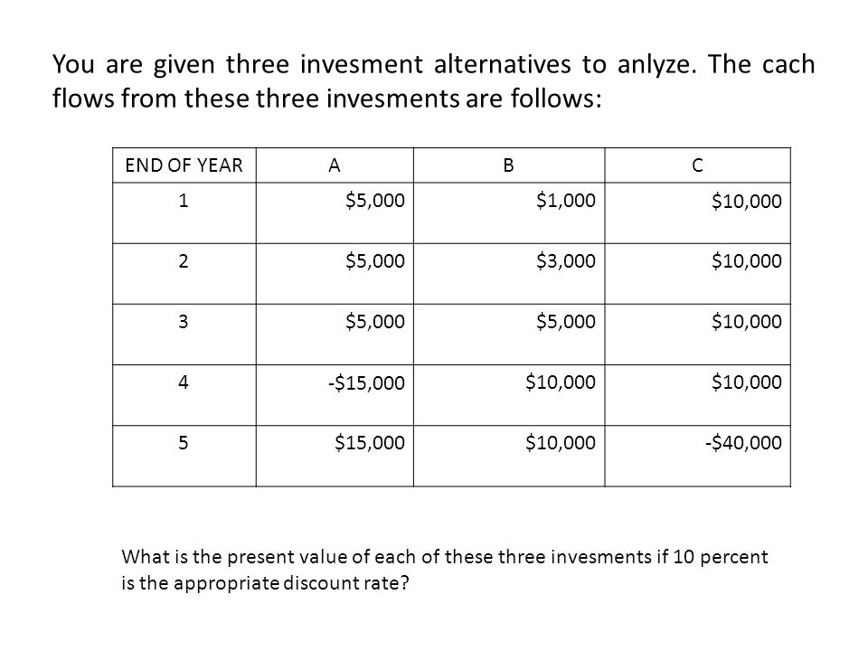 You are given three invesment alternatives to anlyze