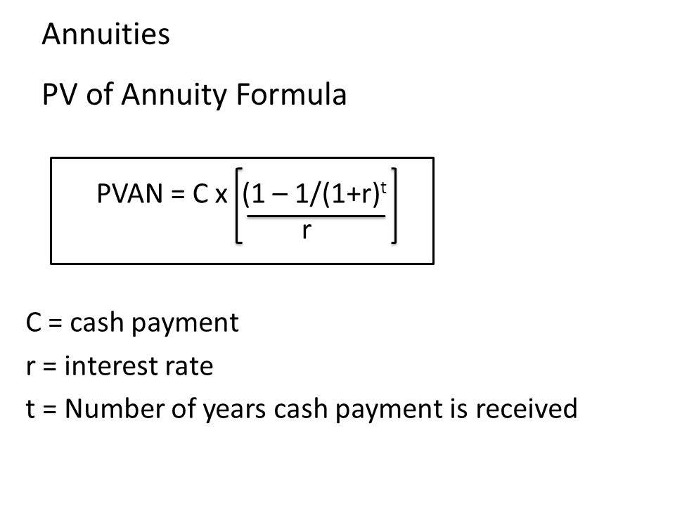 Annuities PV of Annuity Formula