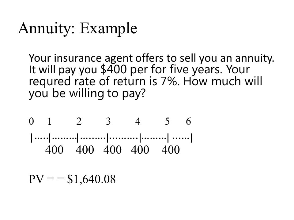 Annuity: Example