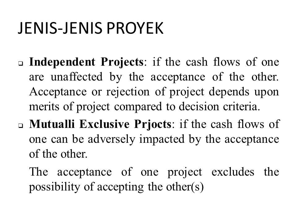 JENIS-JENIS PROYEK