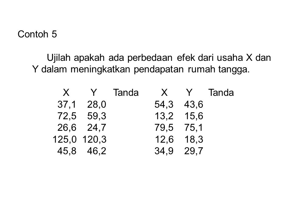 Contoh 5 Ujilah apakah ada perbedaan efek dari usaha X dan Y dalam meningkatkan pendapatan rumah tangga.
