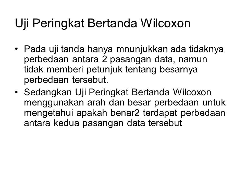 Uji Peringkat Bertanda Wilcoxon