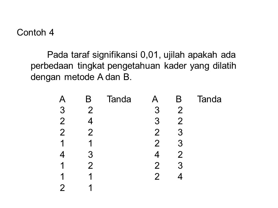 Contoh 4 Pada taraf signifikansi 0,01, ujilah apakah ada perbedaan tingkat pengetahuan kader yang dilatih dengan metode A dan B.