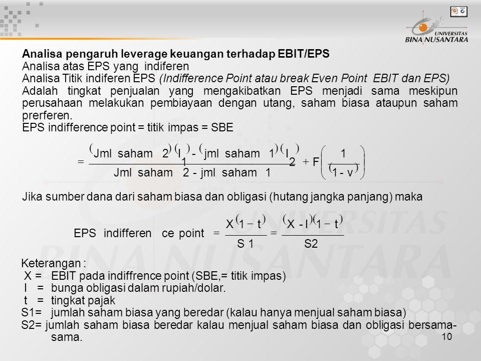 Analisa pengaruh leverage keuangan terhadap EBIT/EPS