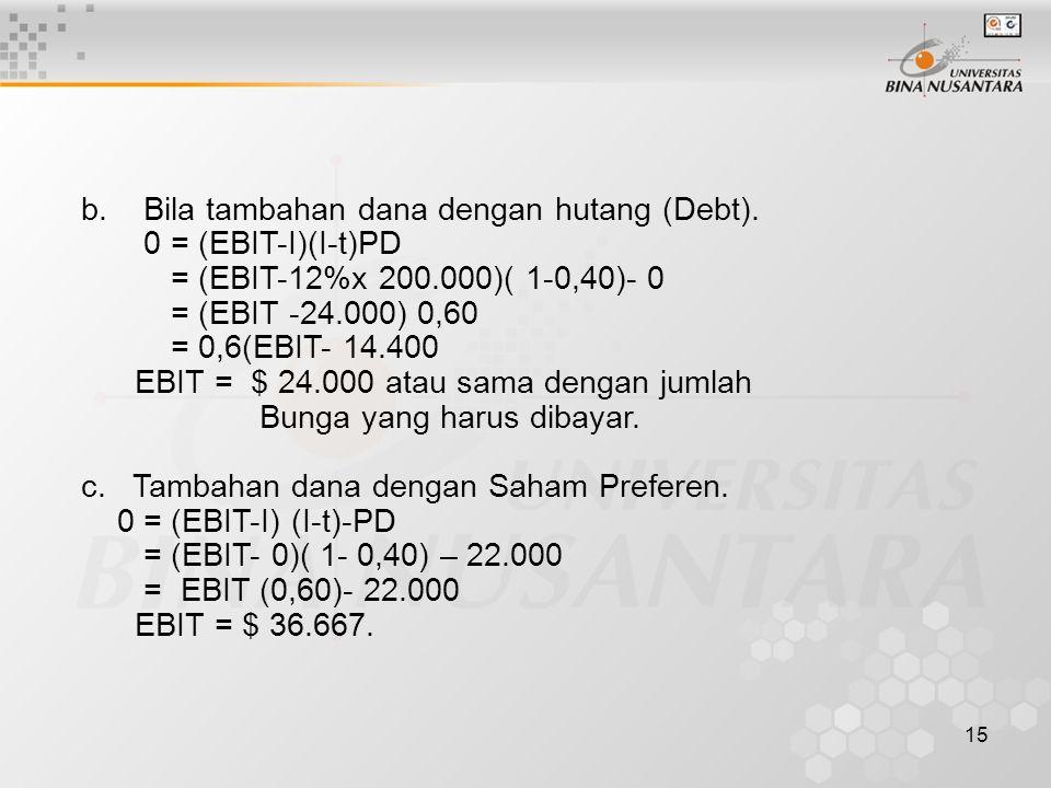 b. Bila tambahan dana dengan hutang (Debt). 0 = (EBIT-I)(I-t)PD. = (EBIT-12%x 200.000)( 1-0,40)- 0.