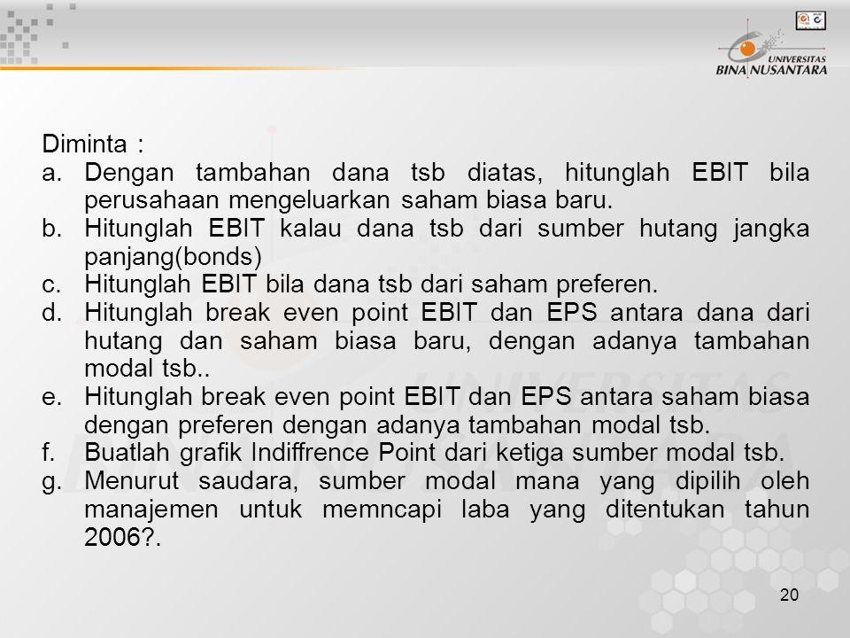 Diminta : Dengan tambahan dana tsb diatas, hitunglah EBIT bila perusahaan mengeluarkan saham biasa baru.